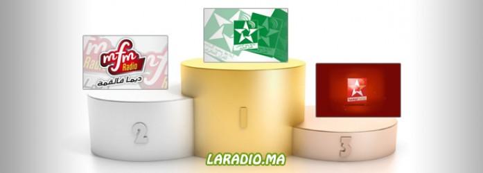 Audience Radio Maroc (troisième trimestre 2013) <br /> نسب إستماع إذاعات راديو المغرب