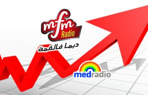 Radio coranique, MFM et Med Radio en tête des radios marocaines les plus écoutées  الإذاعة القرآنية، م ف م و إذاعة ميد راديو الأكثر إستماعا في المغرب
